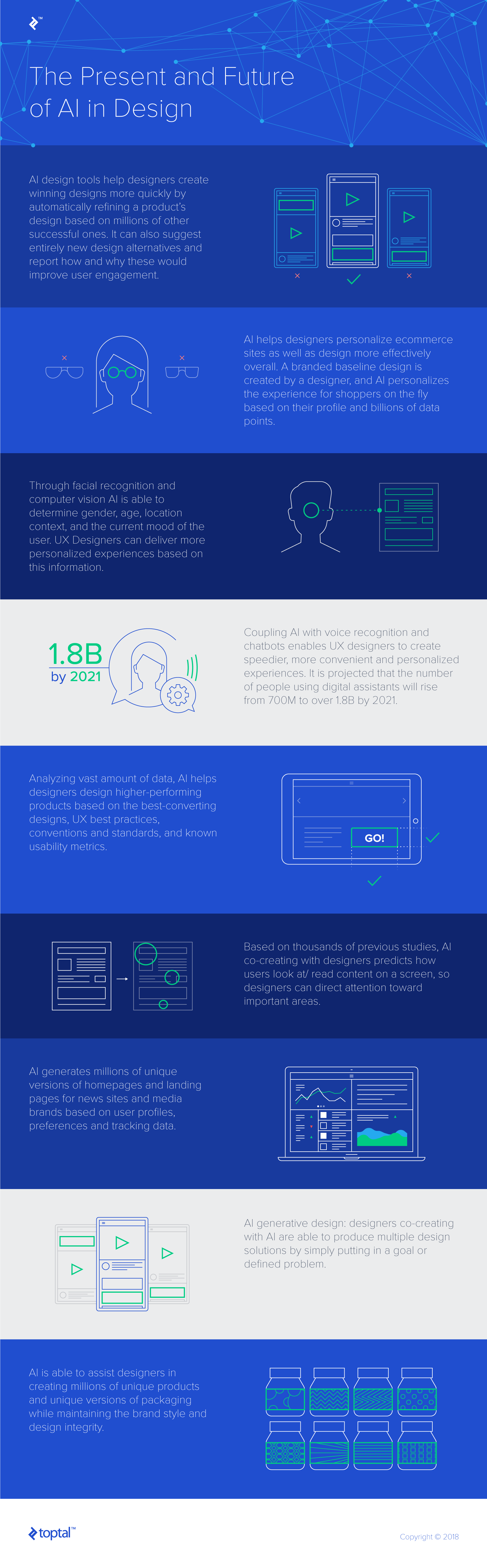 The present and future of AI in Design [Infographic]