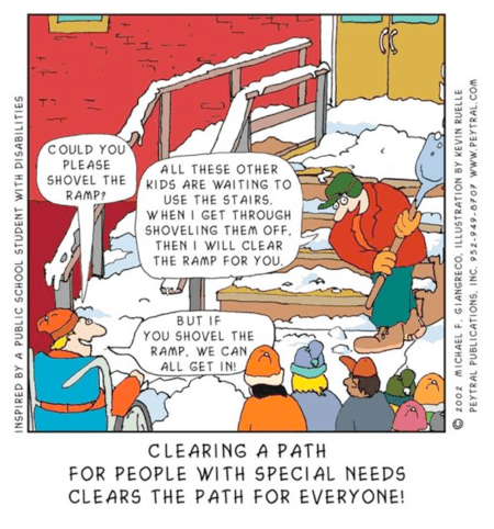 Clearing a path for people with accessibility requirements clears the path for everyone — a comic strip.
