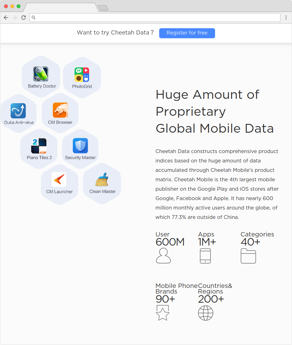 This official Cheetah Mobile website (https://data.cmcm.com) should probably be proof enough, right?