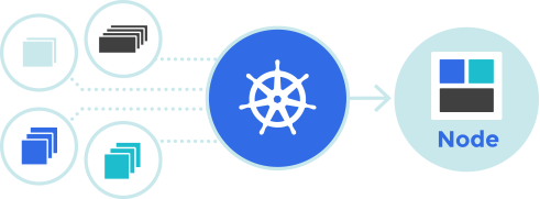 Definition by Kubernetes.io