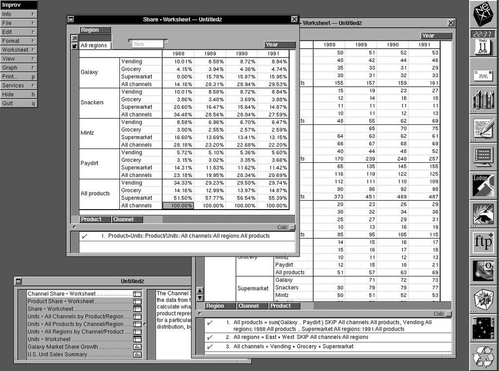 Business Intelligence 101 — Pivot Tables – Charting Ahead
