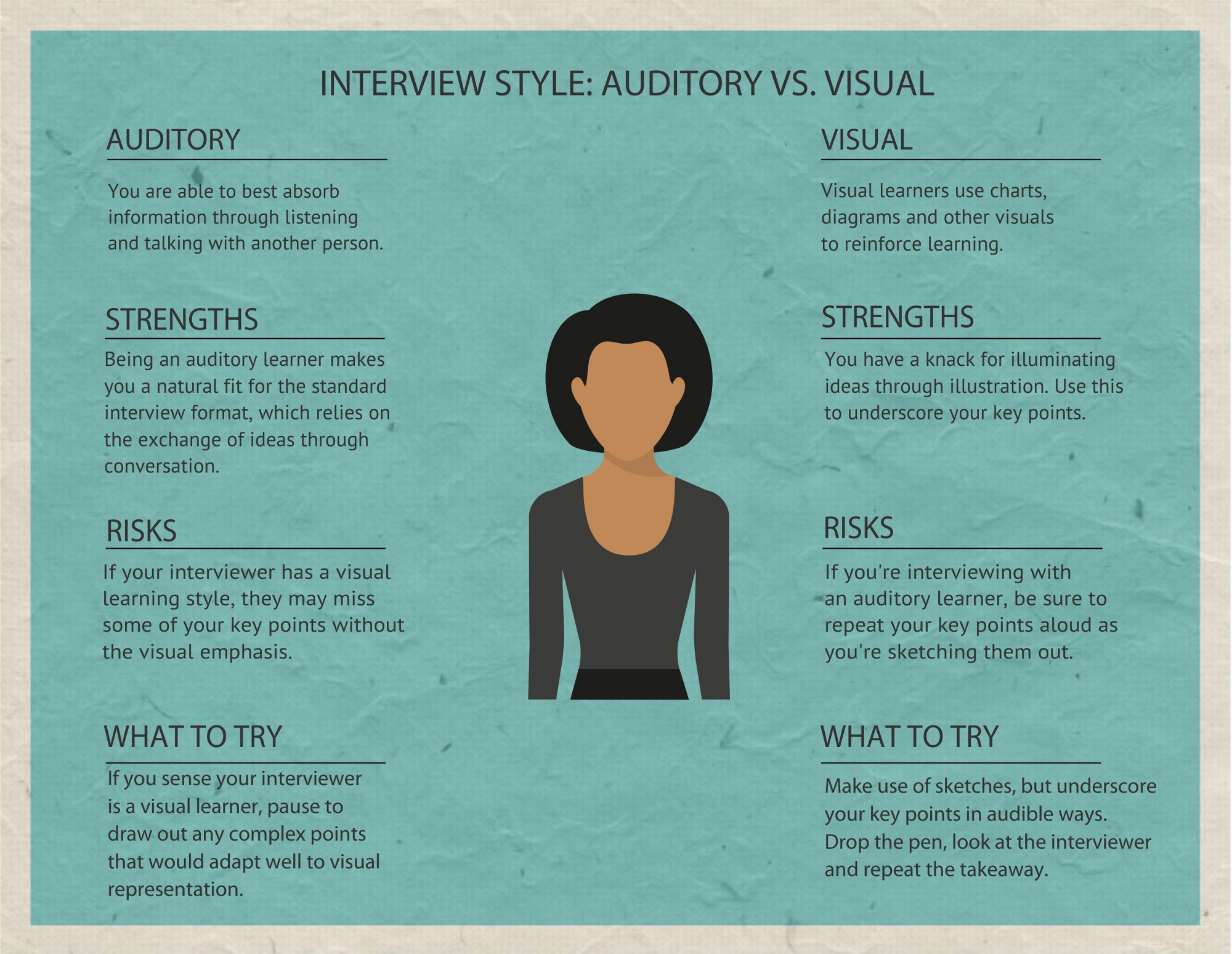 strengths for an interview