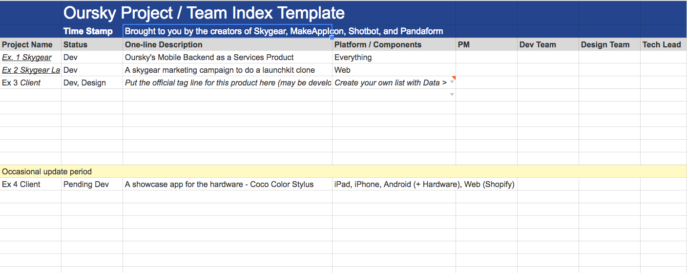 Ready Grow your Clientbase? 5 Ultimate Project Management Templates