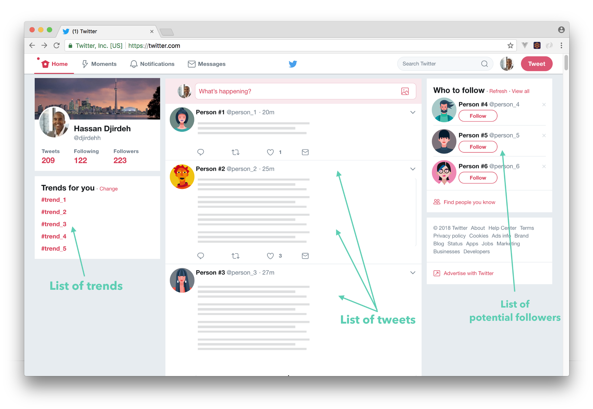 An Introduction To Dynamic List Rendering In Vuejs Similar Galleries Computer Diagram Labeled Parts Of A On The Homepage Weve Become Accustomed Seeing Trends Tweets Potential Followers And So Content Displayed