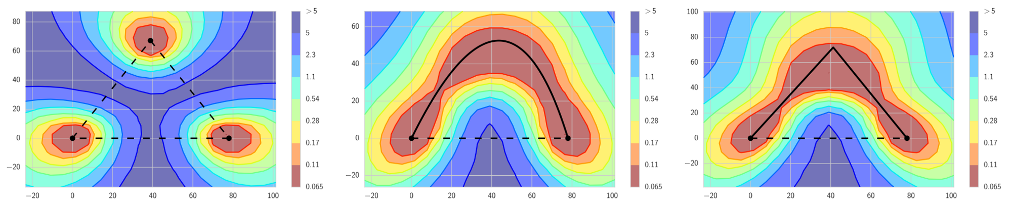 Stochastic Weight Averaging—a New Way to Get State of the Art Results in Deep Learning