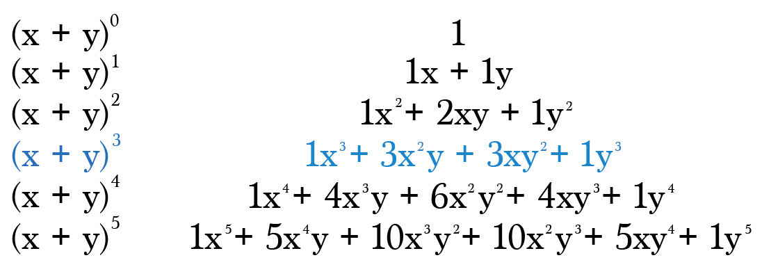 Top 10 secrets of pascals triangle math hacks medium note each terms degree totals to the power that xy is being raised to ibookread PDF