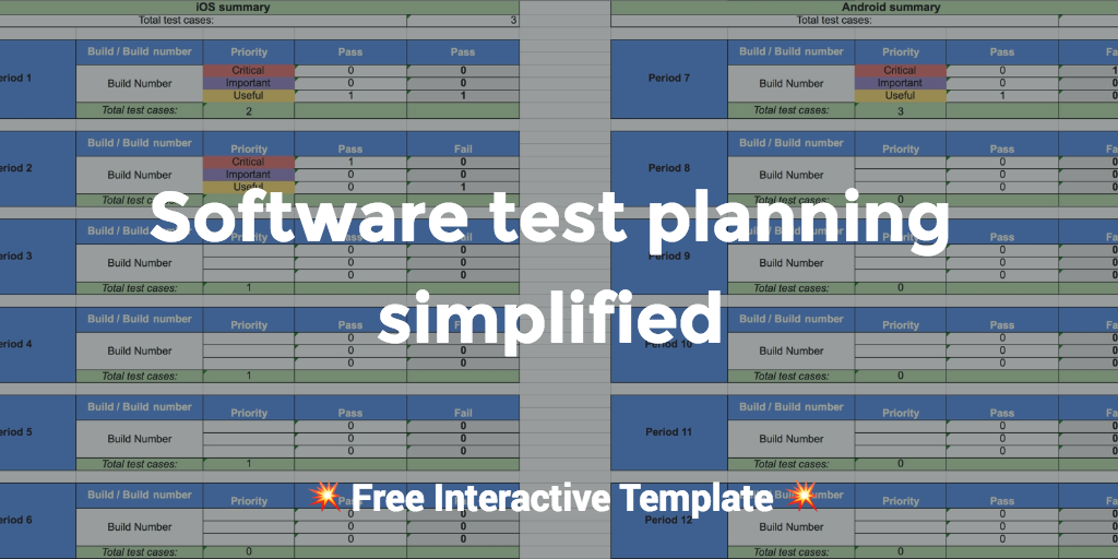 Software testing schedule template choice image template for Software testing schedule template