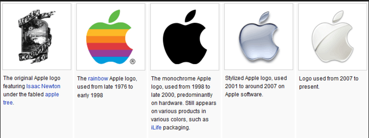 the story behind apple s logo One obvious reason why steve jobs's latest medical leave is so troubling to apple fans and investors is that jobs, unlike most ceos, has proven as adept at design and r&d as he has at corner.
