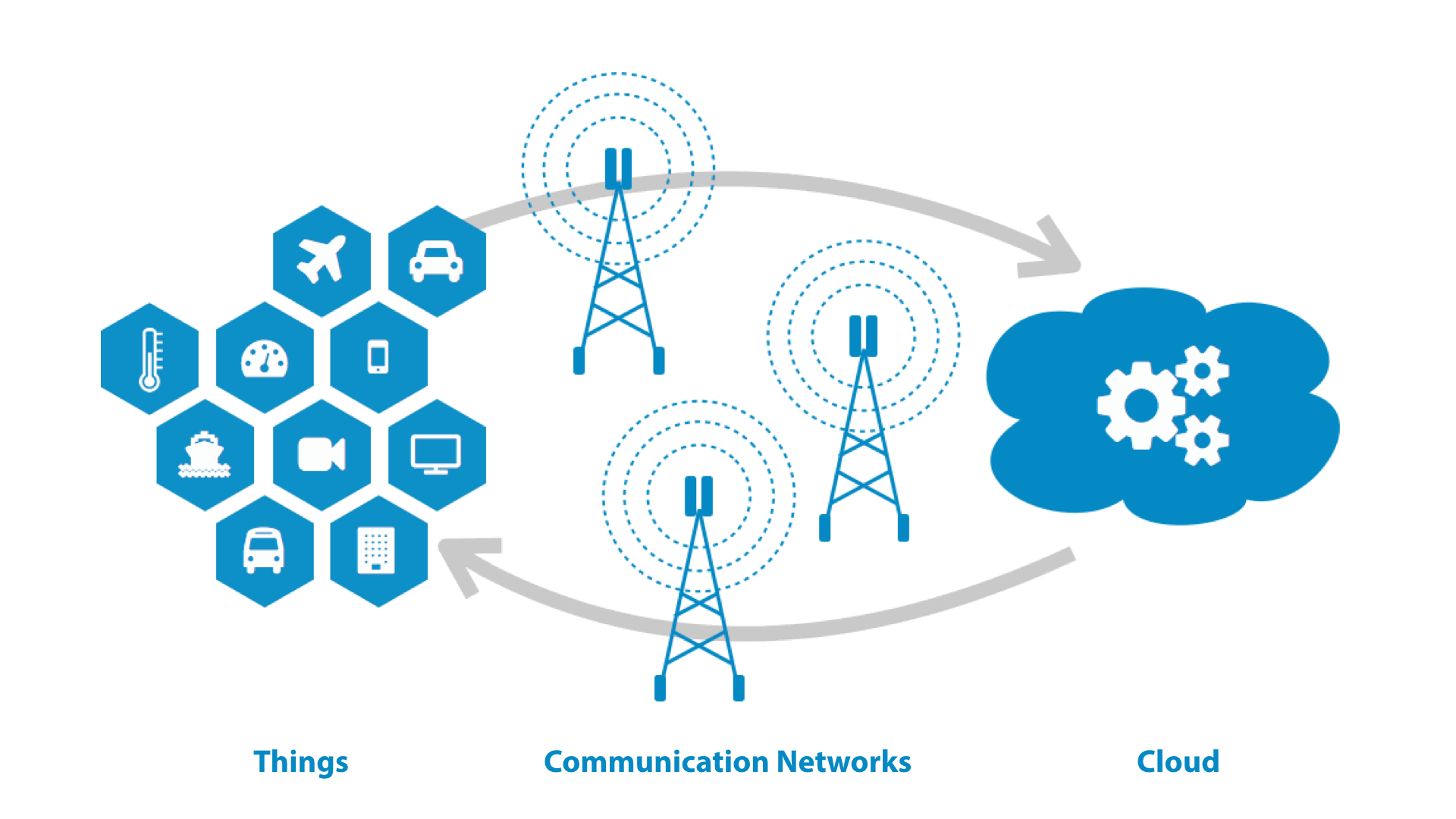 The Infrastructure of Edge Computing