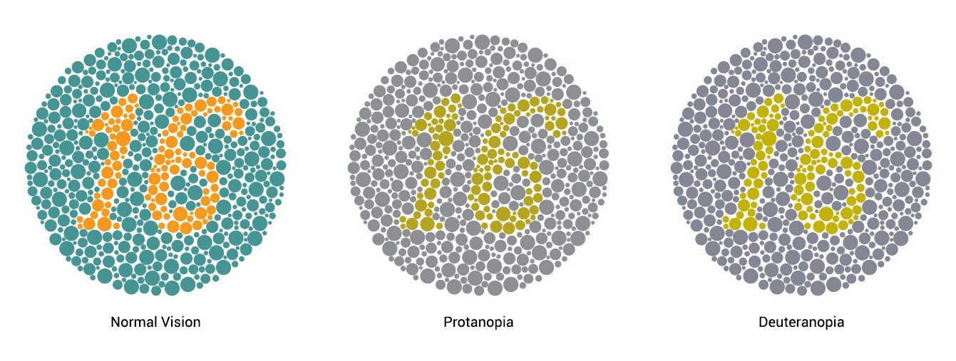 Color Blindness Prototypr