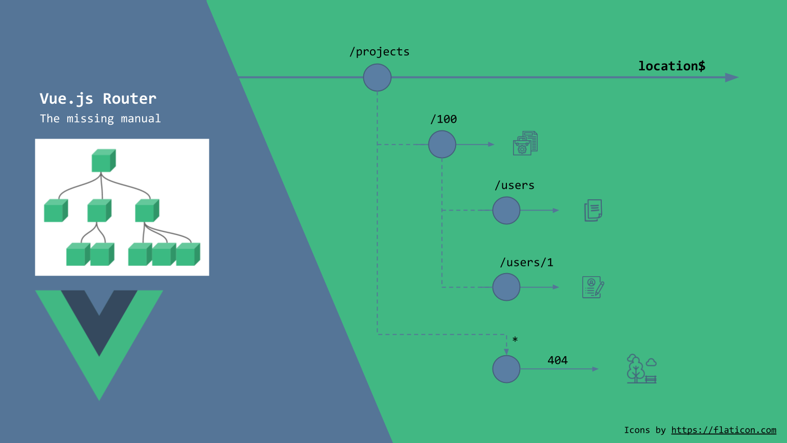 Vue Router — The Missing Manual