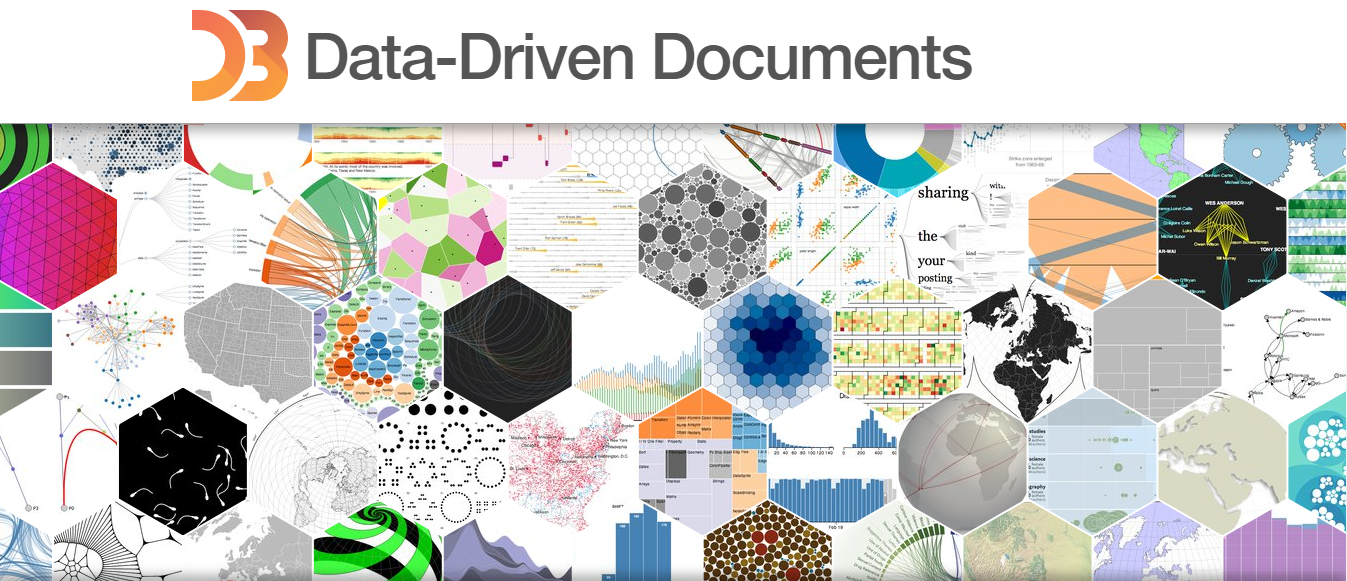 Interactive Data Visualization With D3js Towards Data Science