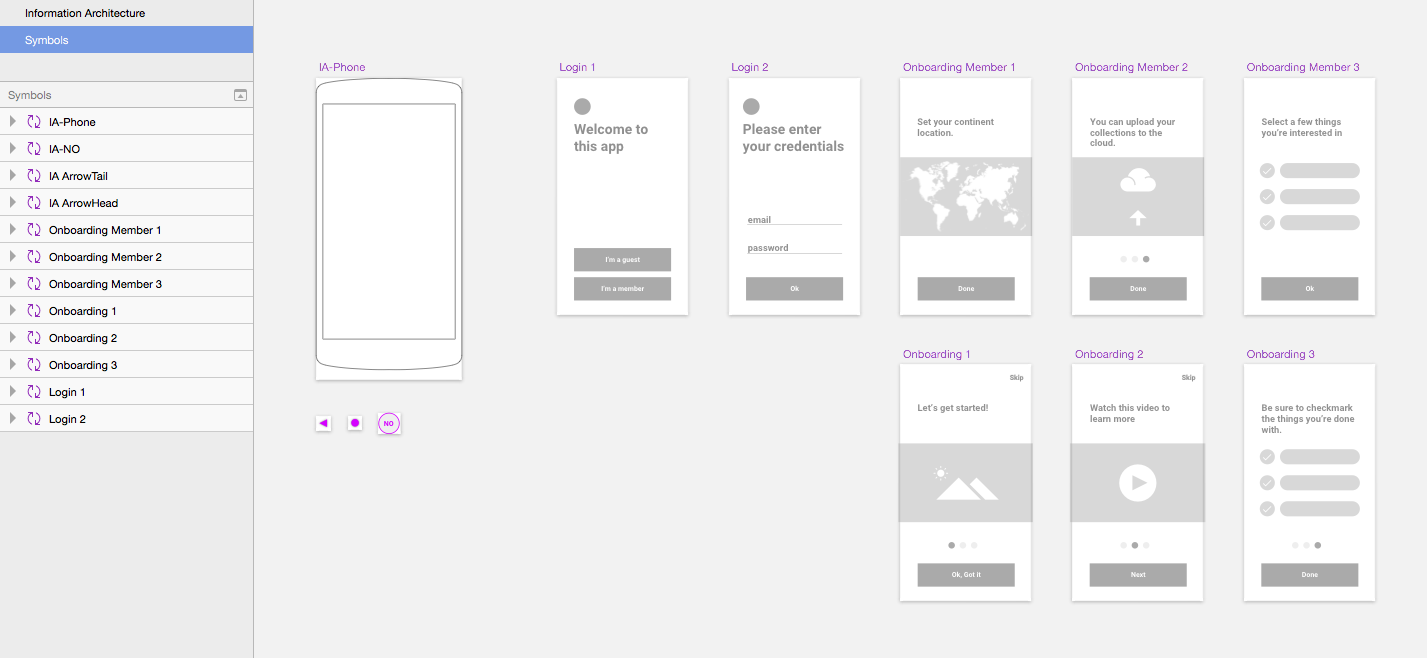 Use Sketch to combine Wireframes and Information Architecture together