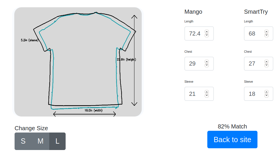 Screenshot of the SmartTry app showing a Large size fit