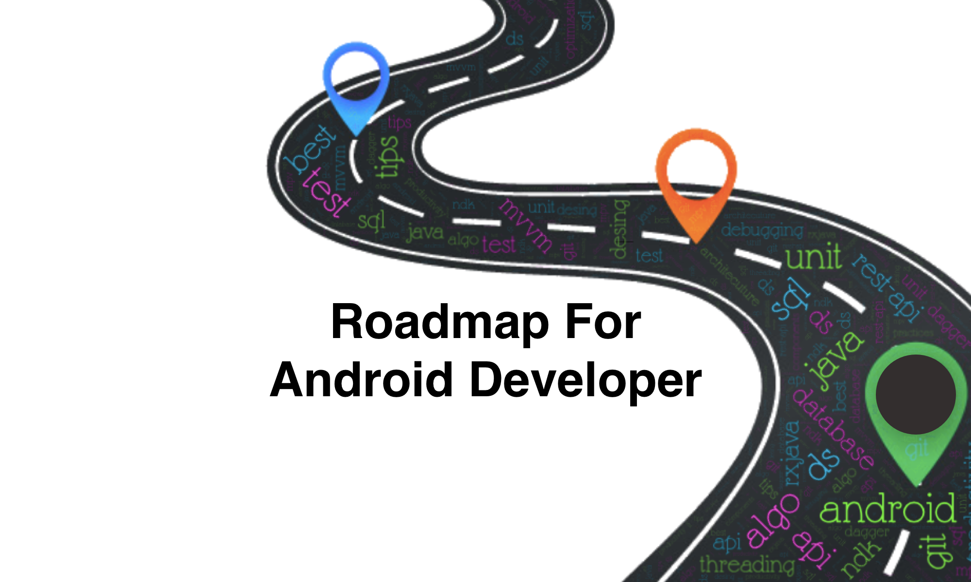 Image result for Understanding the Job of an Android Developer