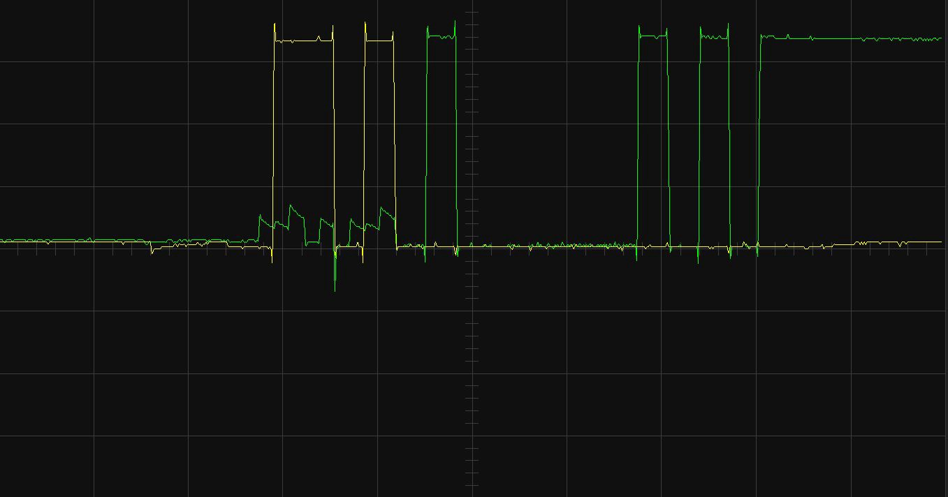 Android Things Analog I O And Pwm Spi Ic Tutorial With The Long Interval Pulse Generator Circuit Diagram My Note Book Oscilloscope Only Has Two Channels So Cant Show You Clock But Here We See First 5 Transmitted Bits Followed Immediately After By Null