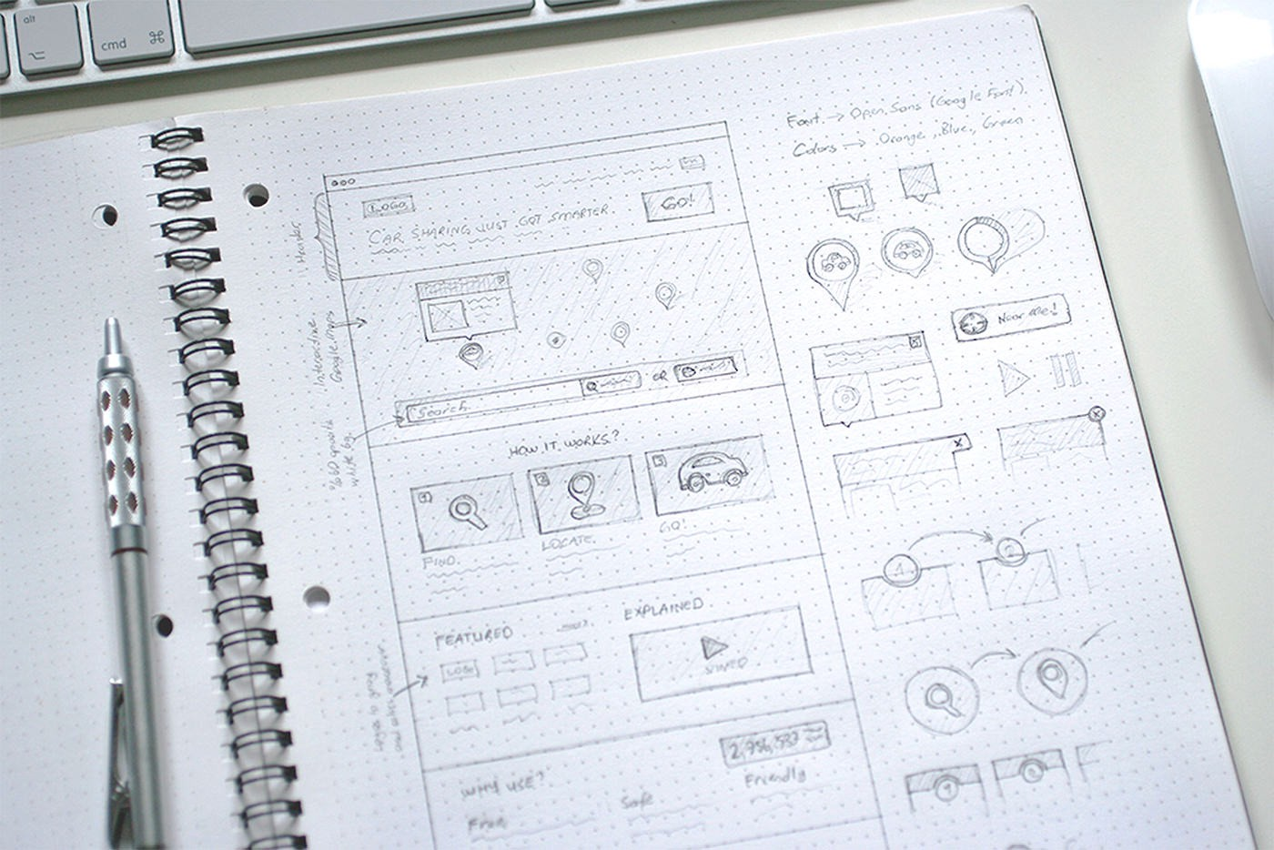 3 Secrets of the Best Designed Websites in the World