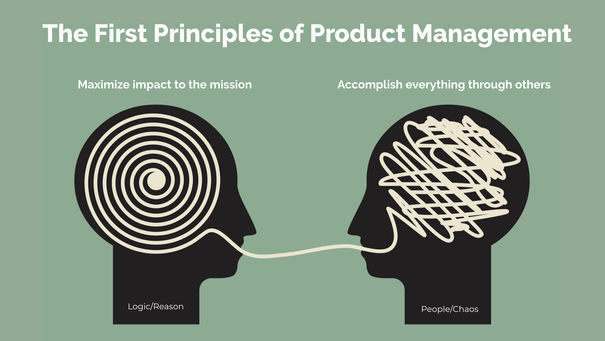 the first principles of product management – the black box of