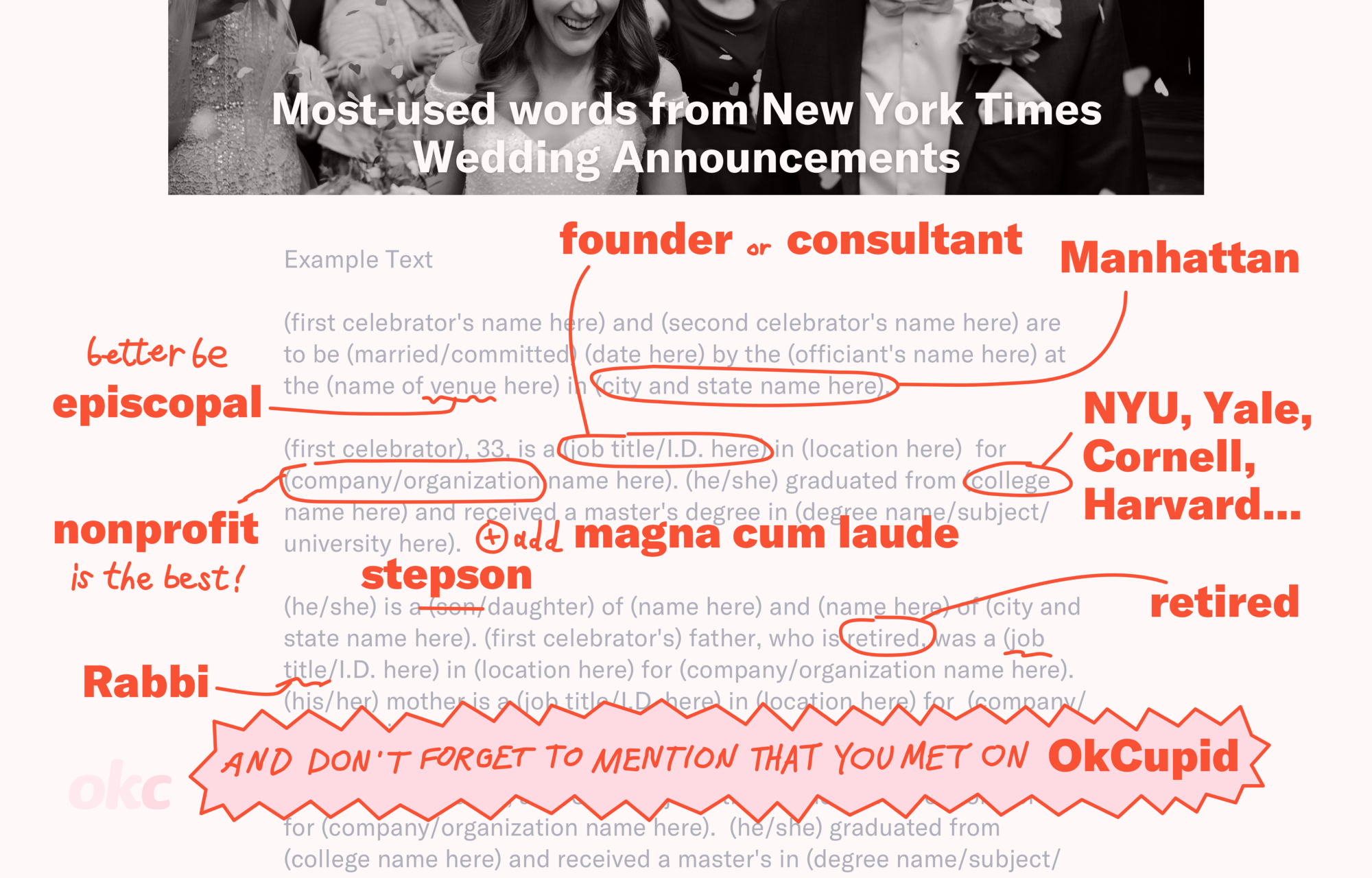 Words In Red Are The Most Common Terms New York Times Wedding Announcements