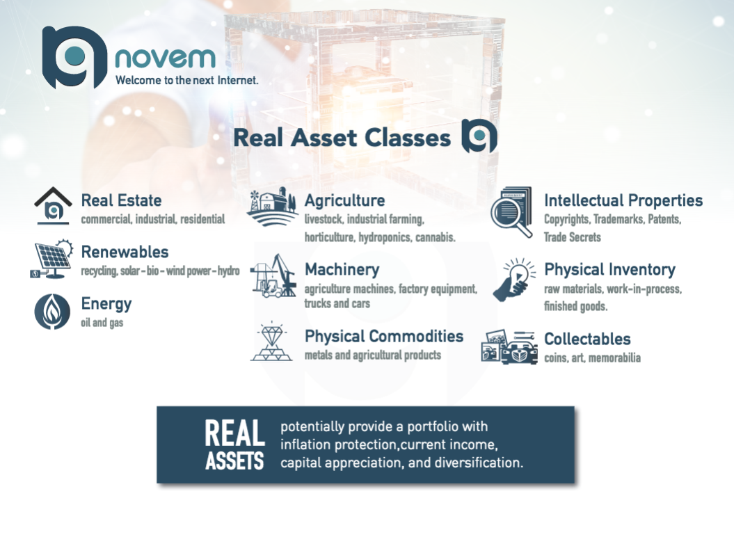 Real, physical assets provide a portfolio with inflation protection, current income, capital appreciation and investment diversification. Given that blockchain + DLT protocols already reduce costs of capital & create operational efficiencies, imagine what's possible when those protocols are streamlined.