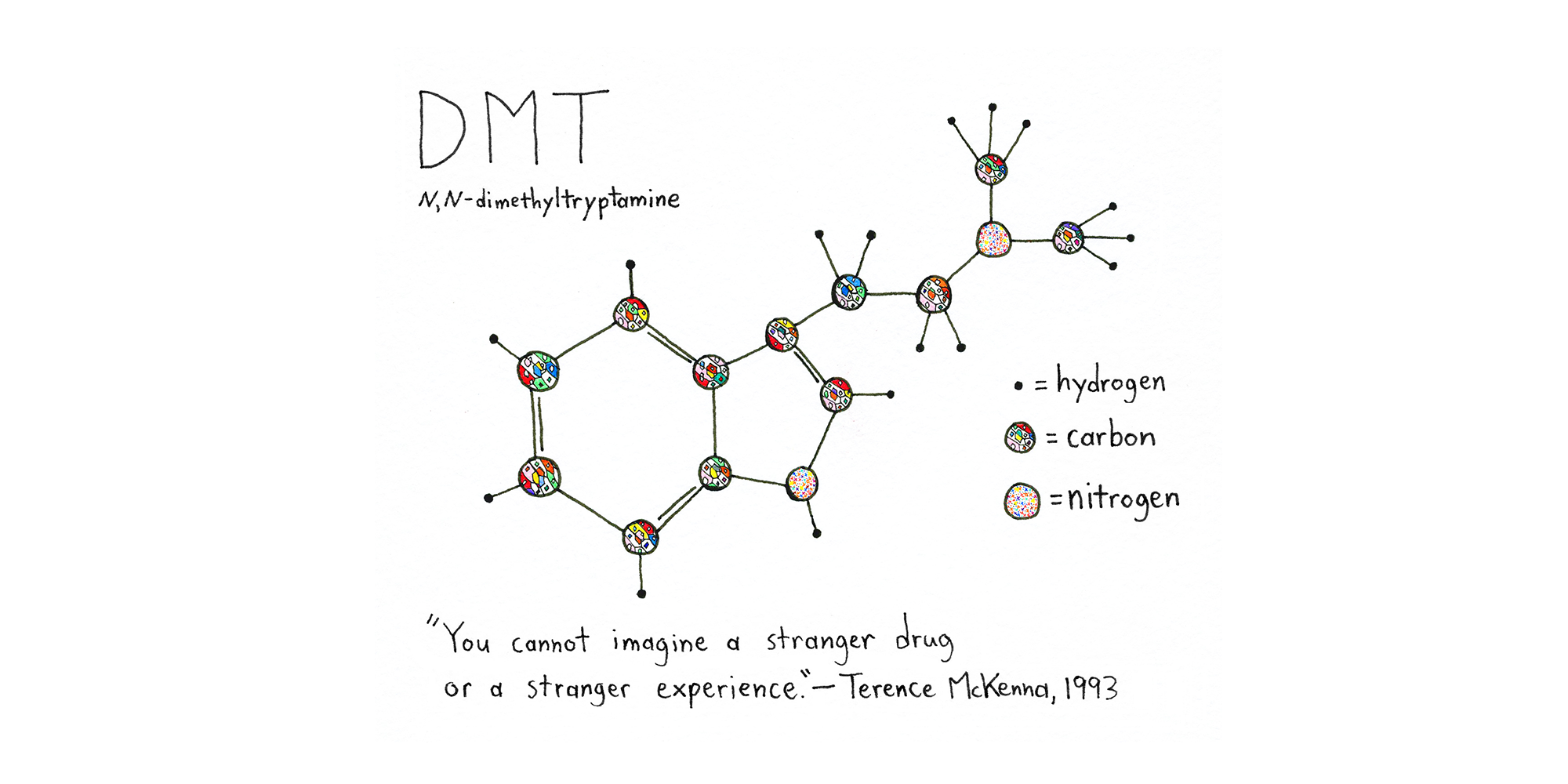 DMT Is the Drug for Our Collective Crisis of Meaning