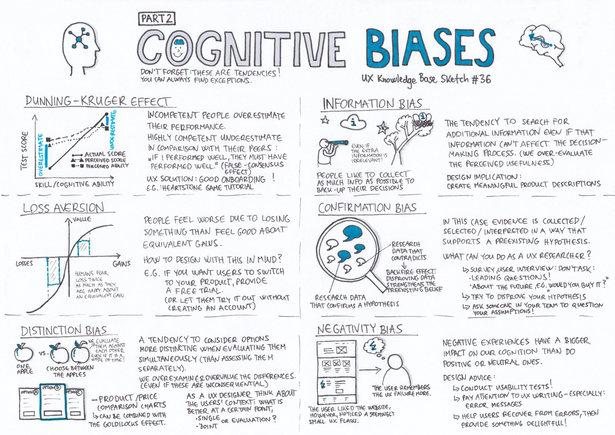 cognitive bias Cognitive biases that emphasize bodily harm, injury, and illness could play a role  in the maintenance of chronic pain by facilitating fear and.