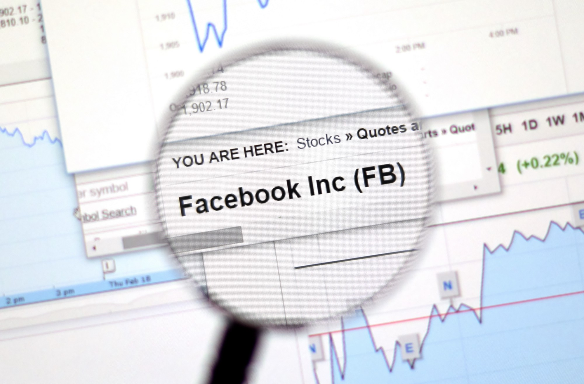 What are the best us companies to invest in zamdy why does facebook appeal to investors biocorpaavc Image collections