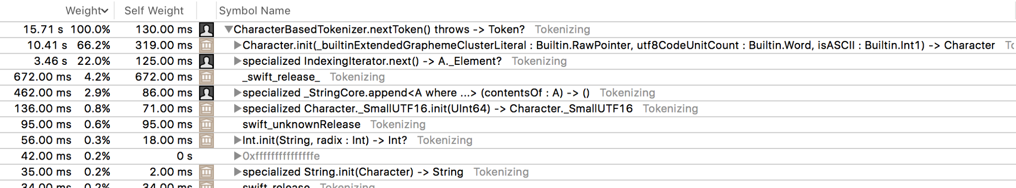 Strings Characters And Performance In Swift A Deep Dive