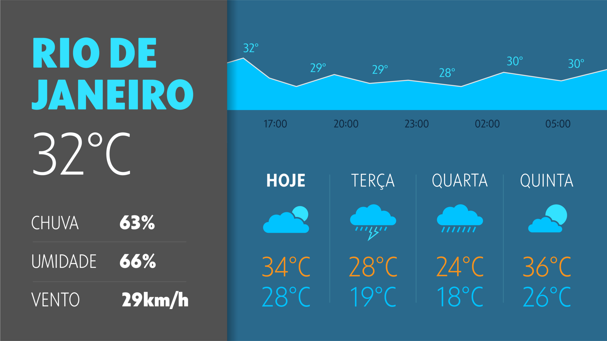 The making of Globotipo – Rede Globo's new font family  »