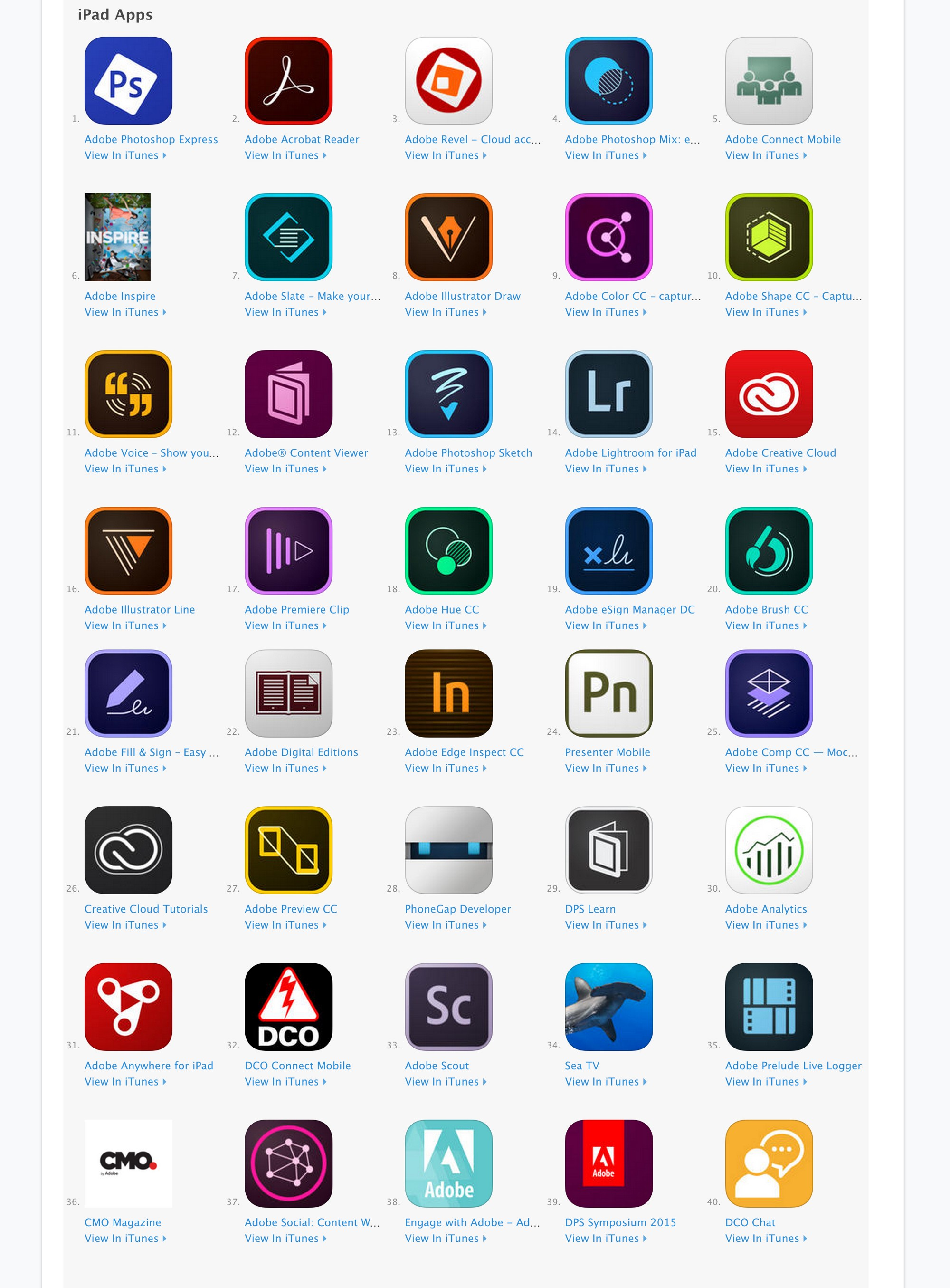 Thank you for everything, Adobe