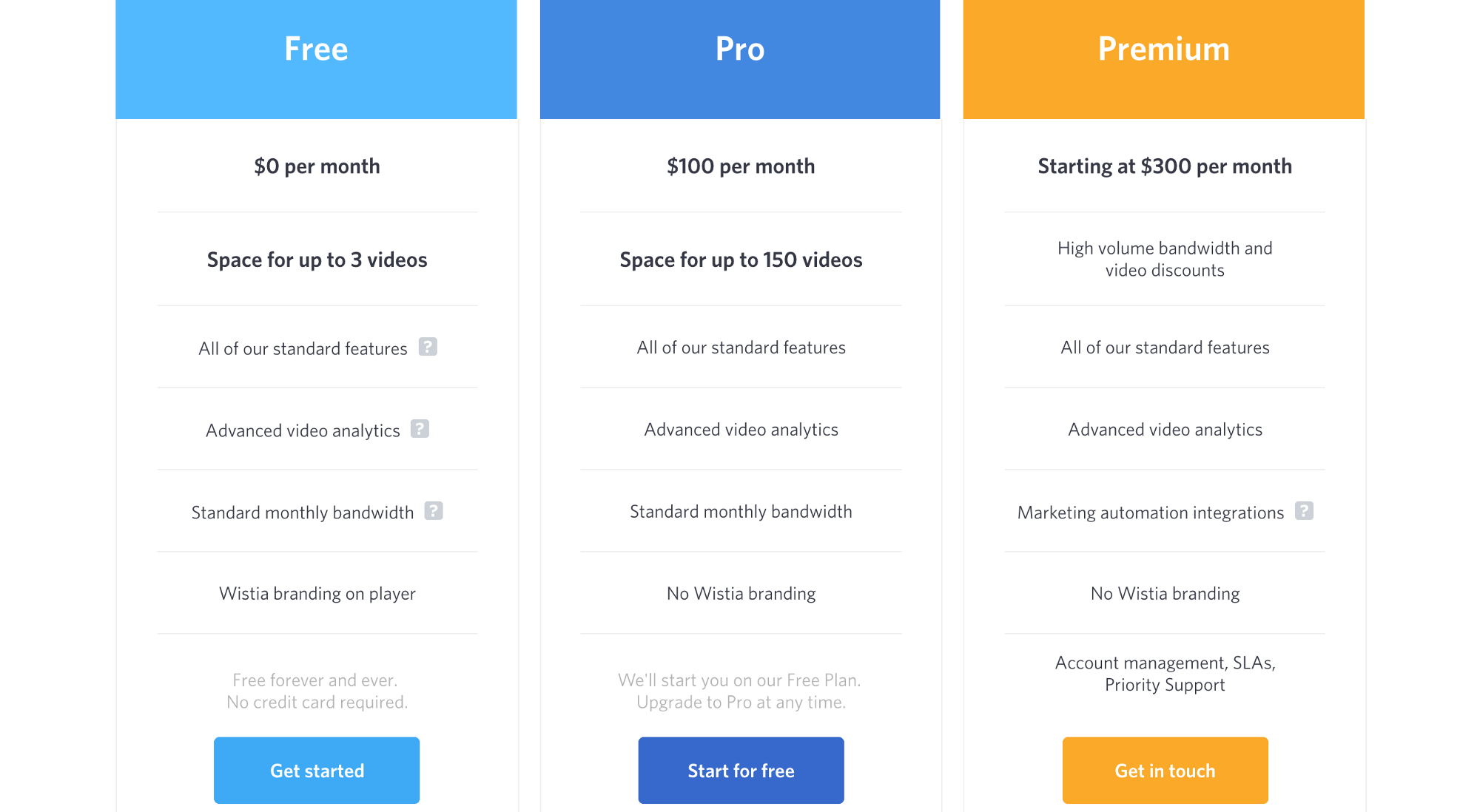 The science behind saas pricing strategy a study of 100 for Saas pricing model template