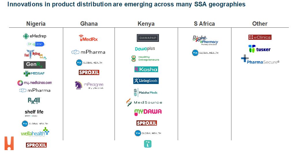 medium.com - RxAll - RxAll recognised in Top 25 HealthTech Innovations in SSA by Gates Foundation