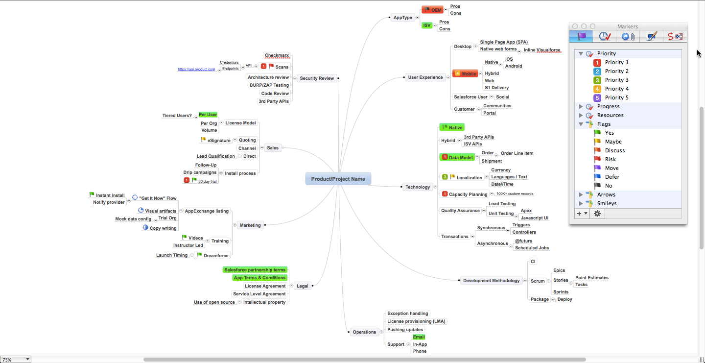Addressing Software Complexity With Mind Maps Mike Leach Medium