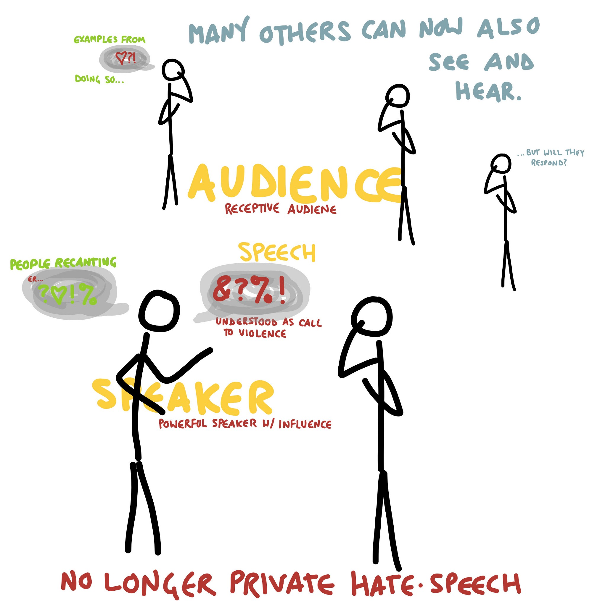 flower speech new responses to hatred online internet monitor  illustration by willow brugh willowbl00