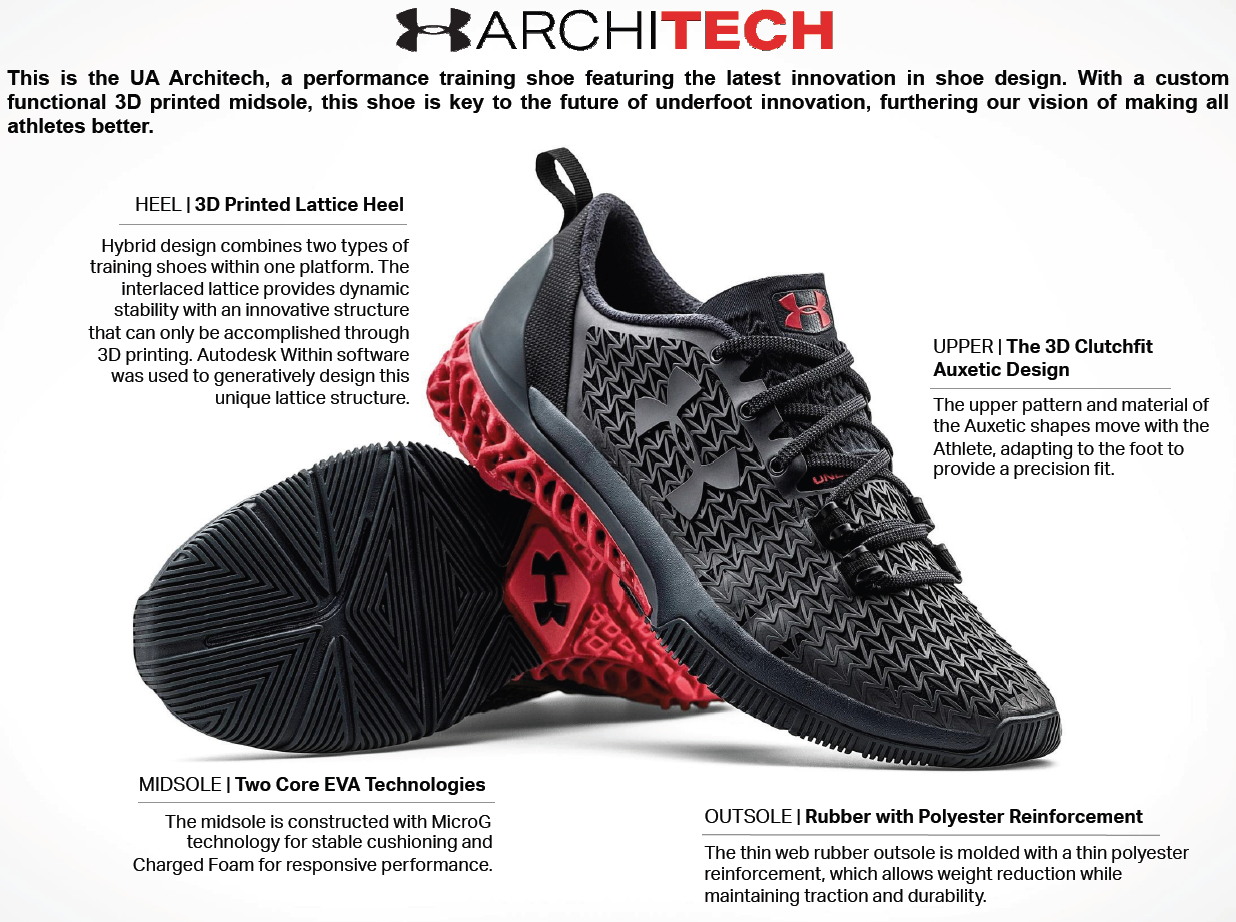 Under Armour I Will Innovation How generative design ...