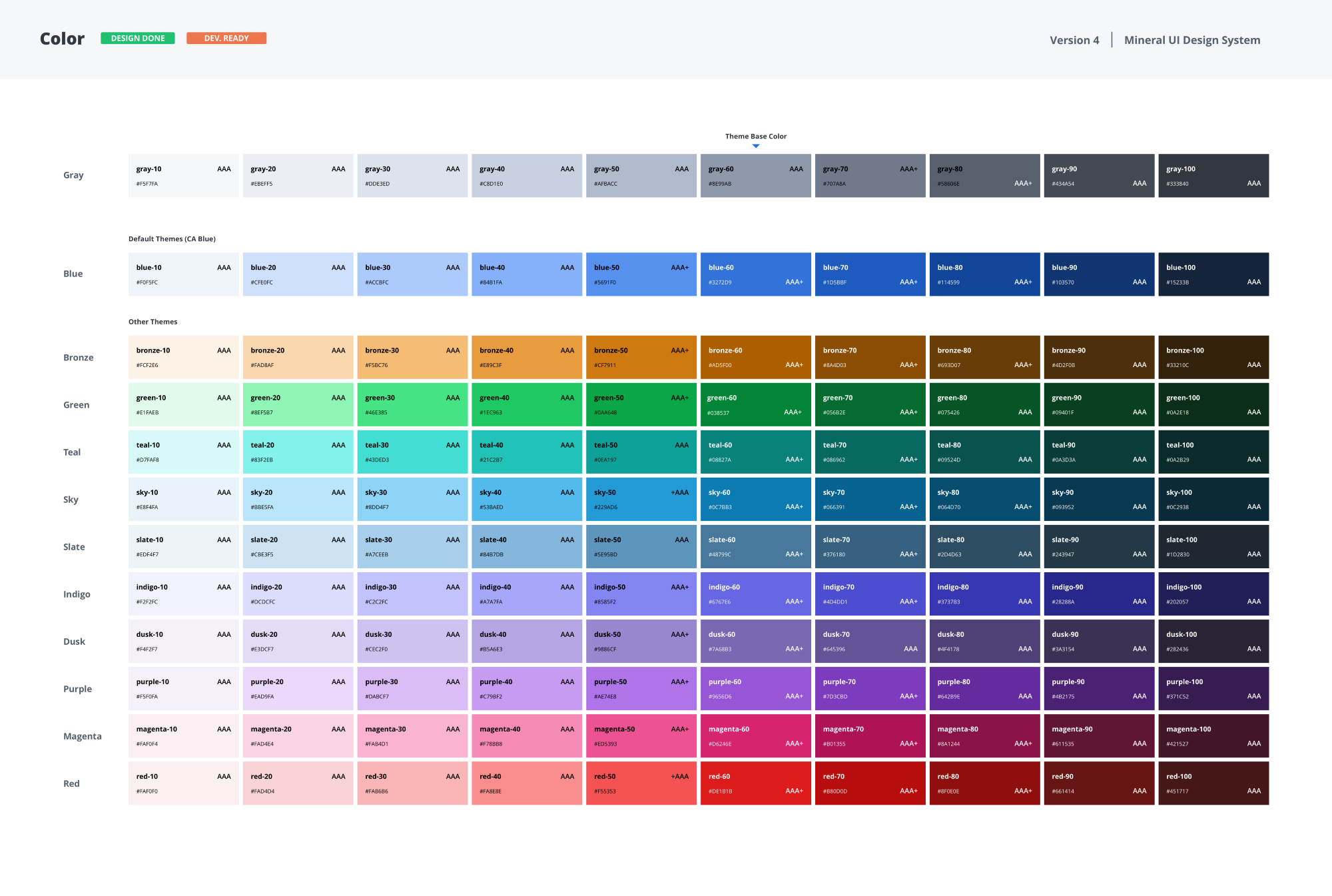 Designing Systematic Colors Ux Planet