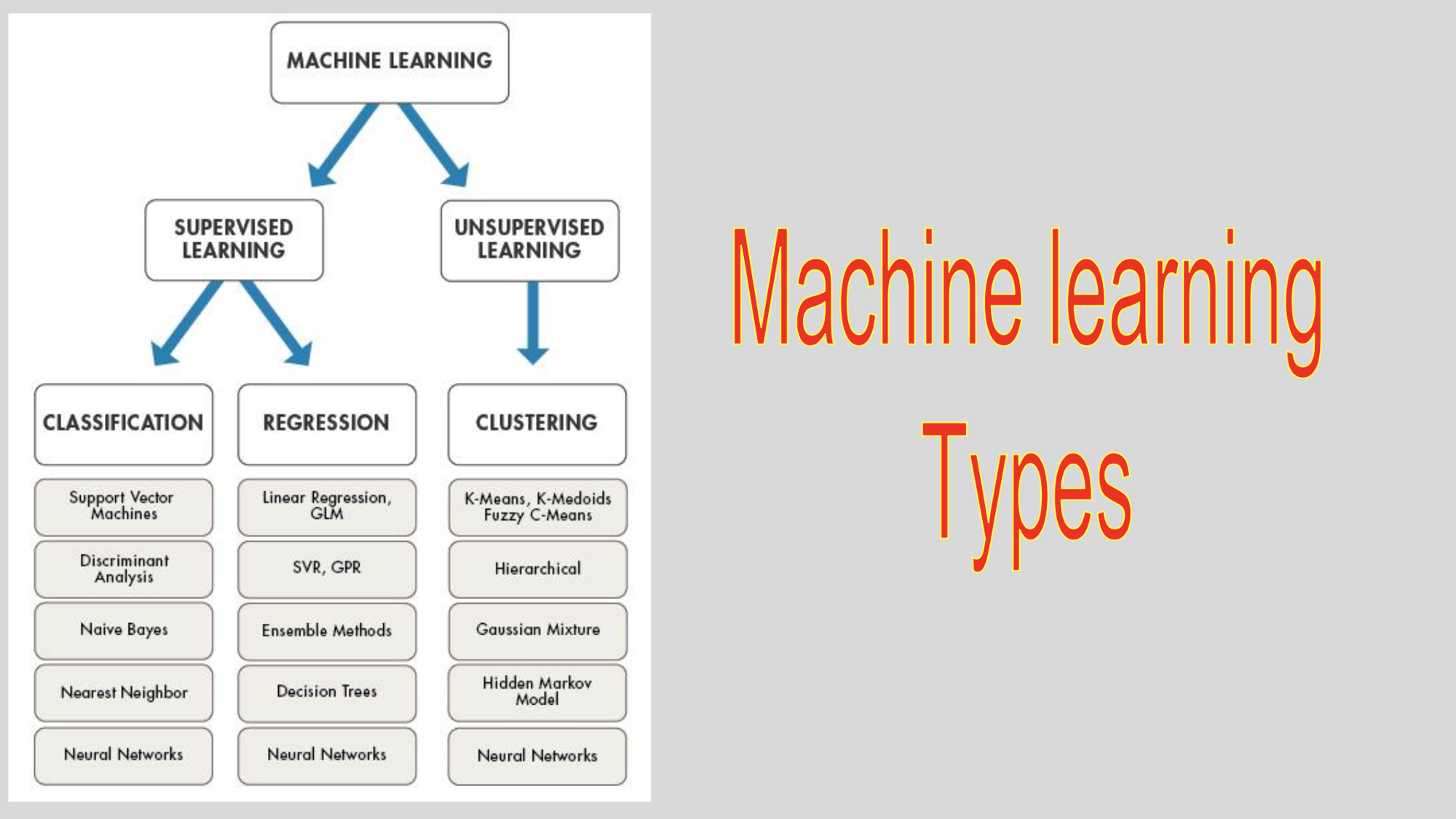 Machine Learning basics — It's your cup of tea!