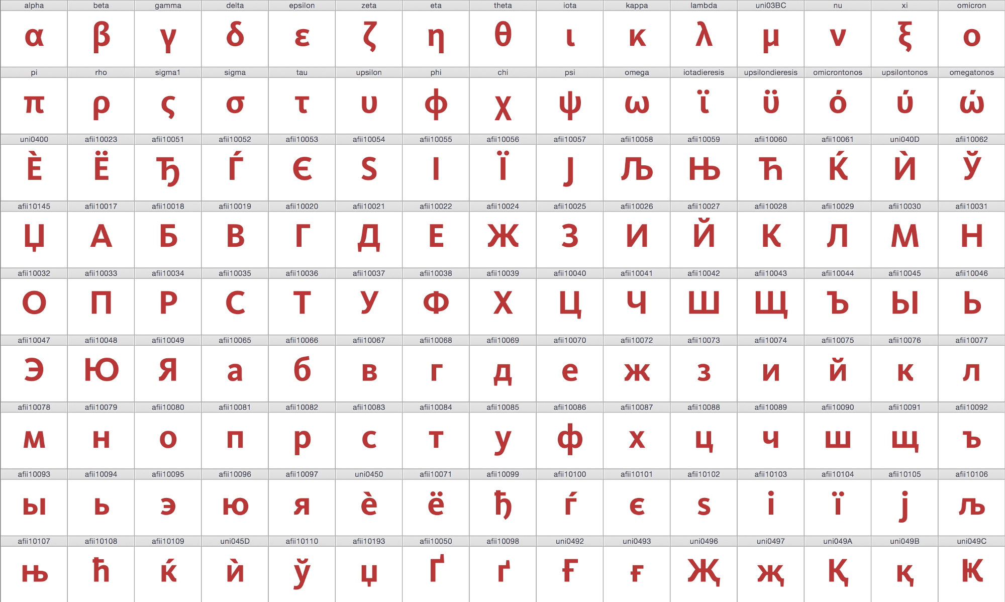 But not before a parting gift from me to you: all the glyphs of Kievit Bold, in case you want to explore yourself and find your own favourite glyphs.