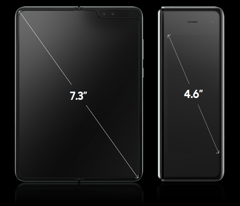 Fig 4: Two screens present in the Galaxy Fold