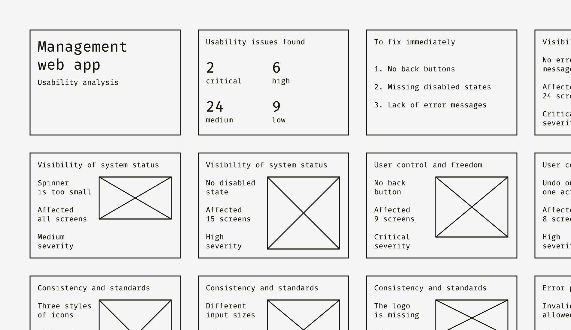 Designing Better Design Documentation – Muzli - Design Inspiration