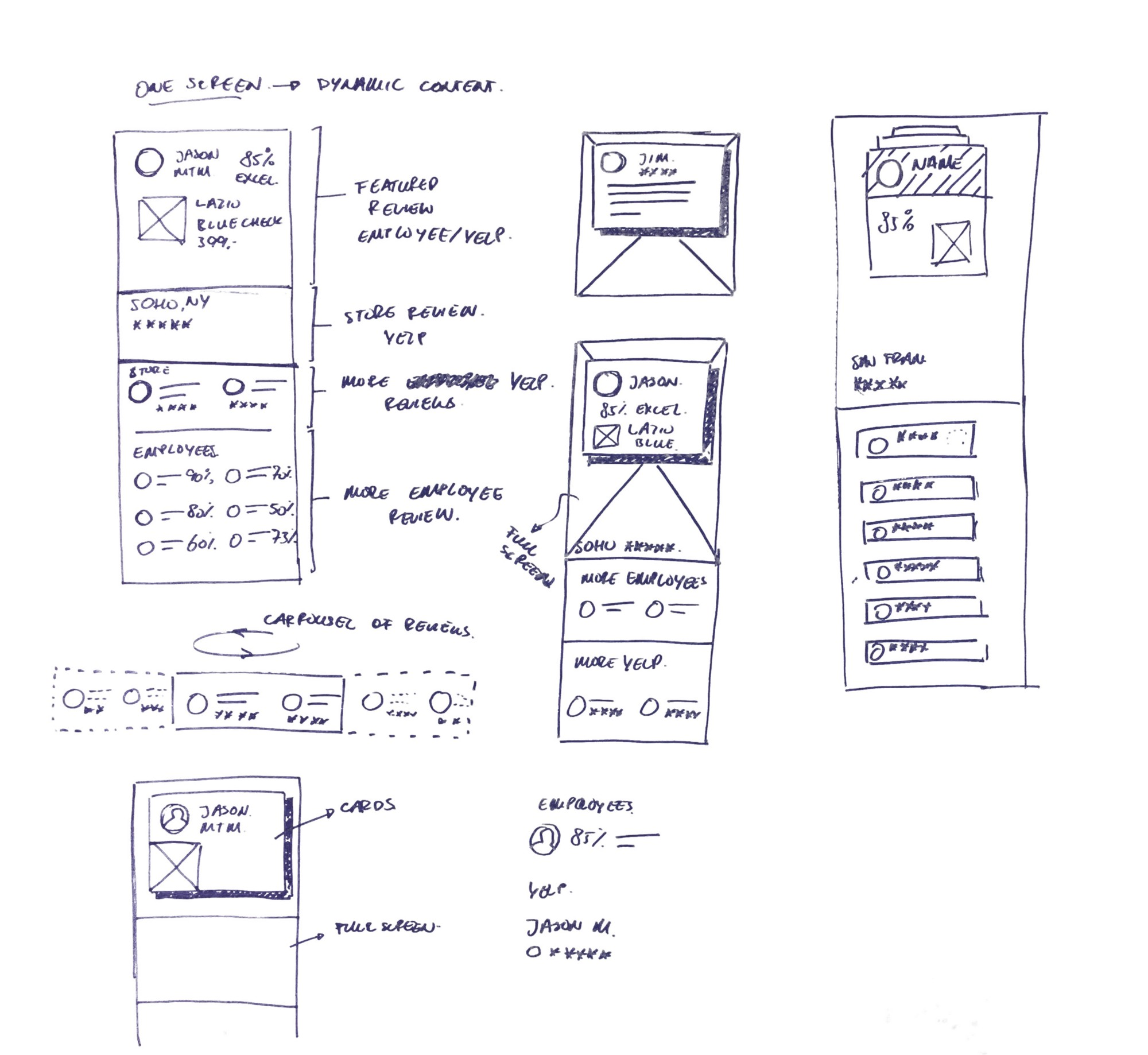 Prototyping for Brick & Mortar Stores