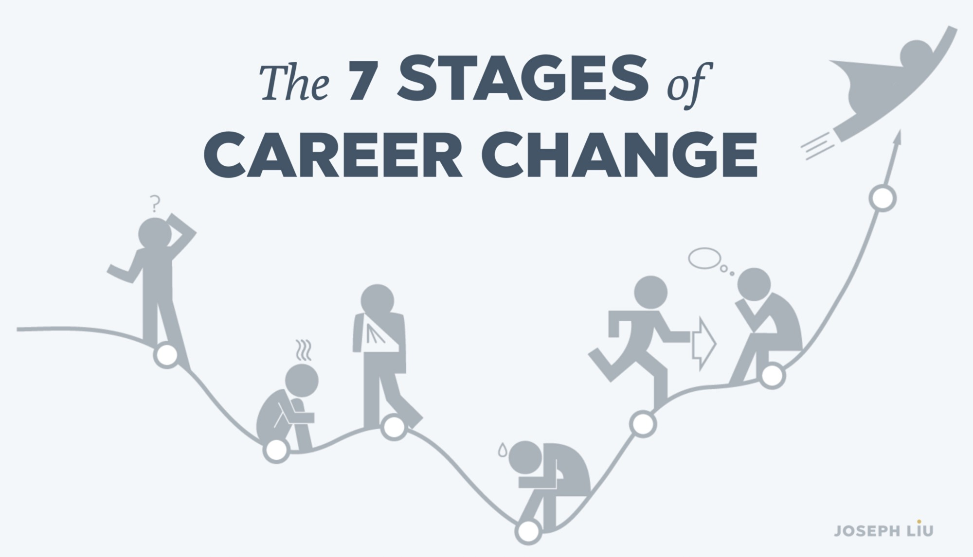 navigating the stages of career change career relaunch medium