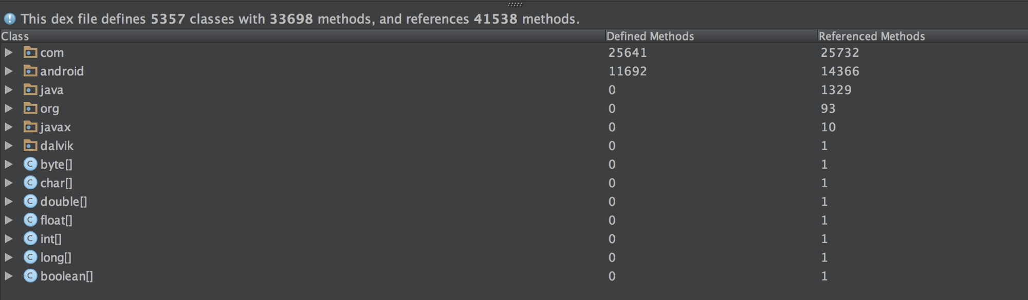 How to decrease your Gradle build time by 65%?