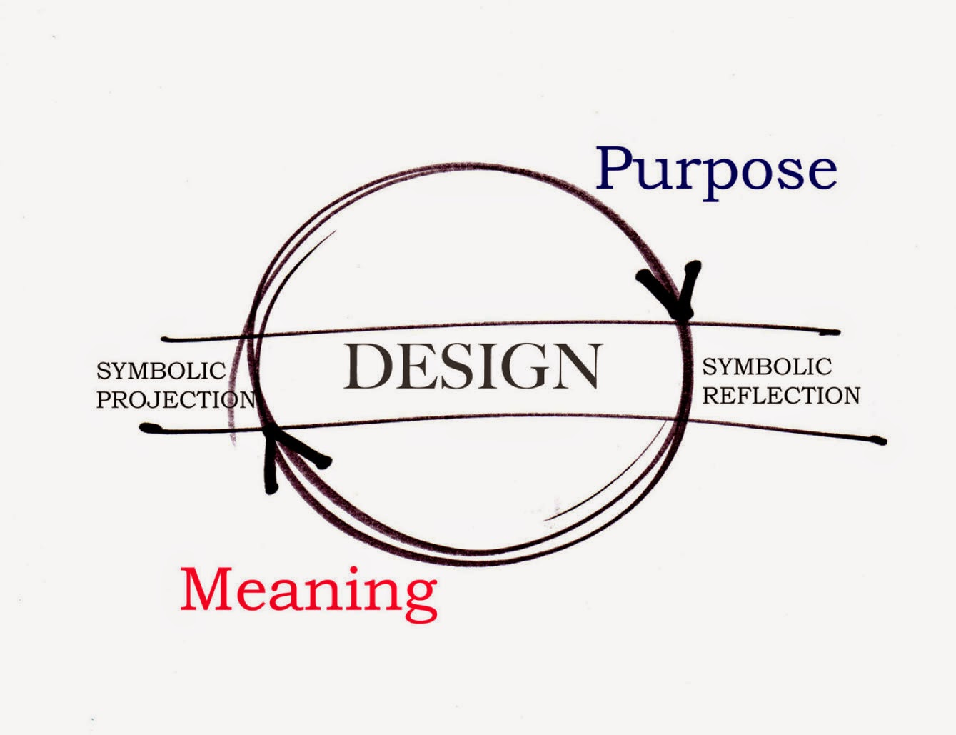 We Need Intentional Ux Design More Than Ever Ux Planet