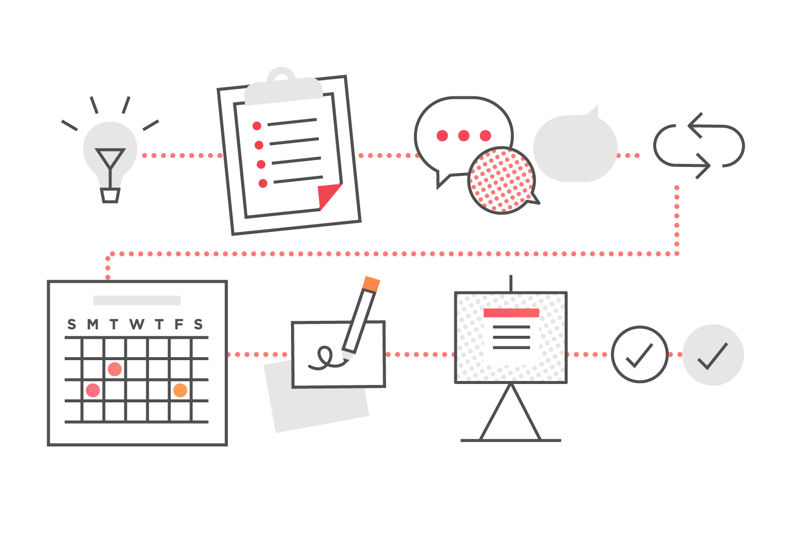 clarity in the design process  how to create a process map for your team