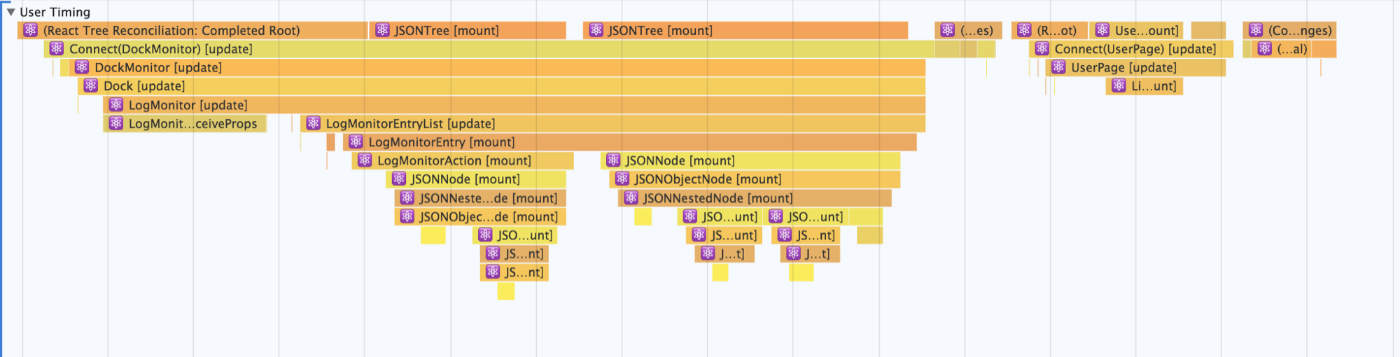 The same flame chart with React's user timing details