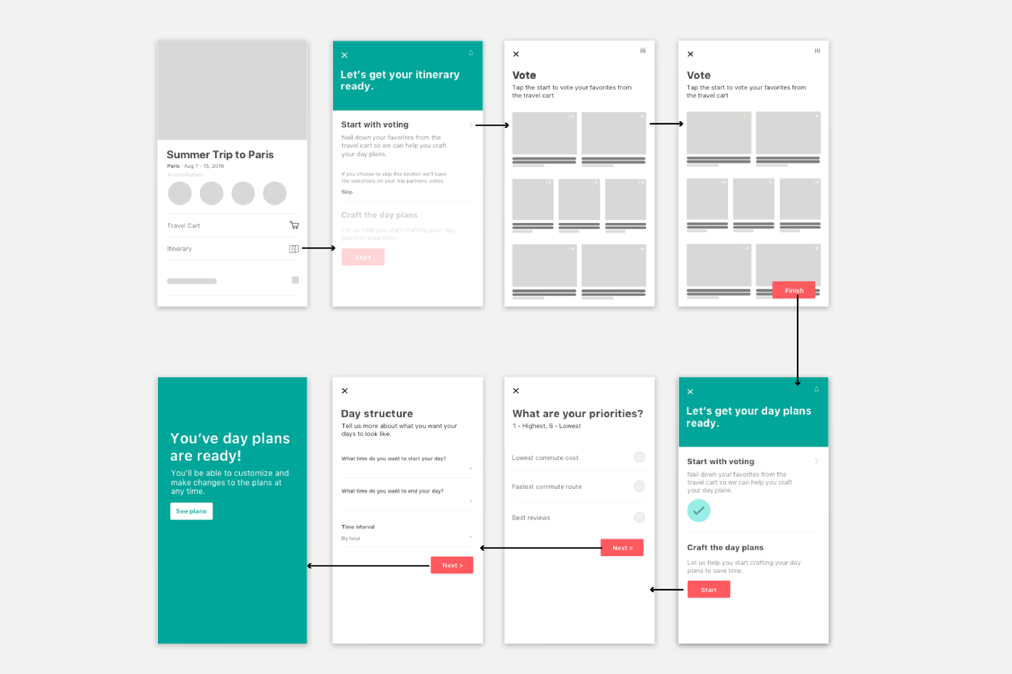 airbnb itinerary concept ux collective