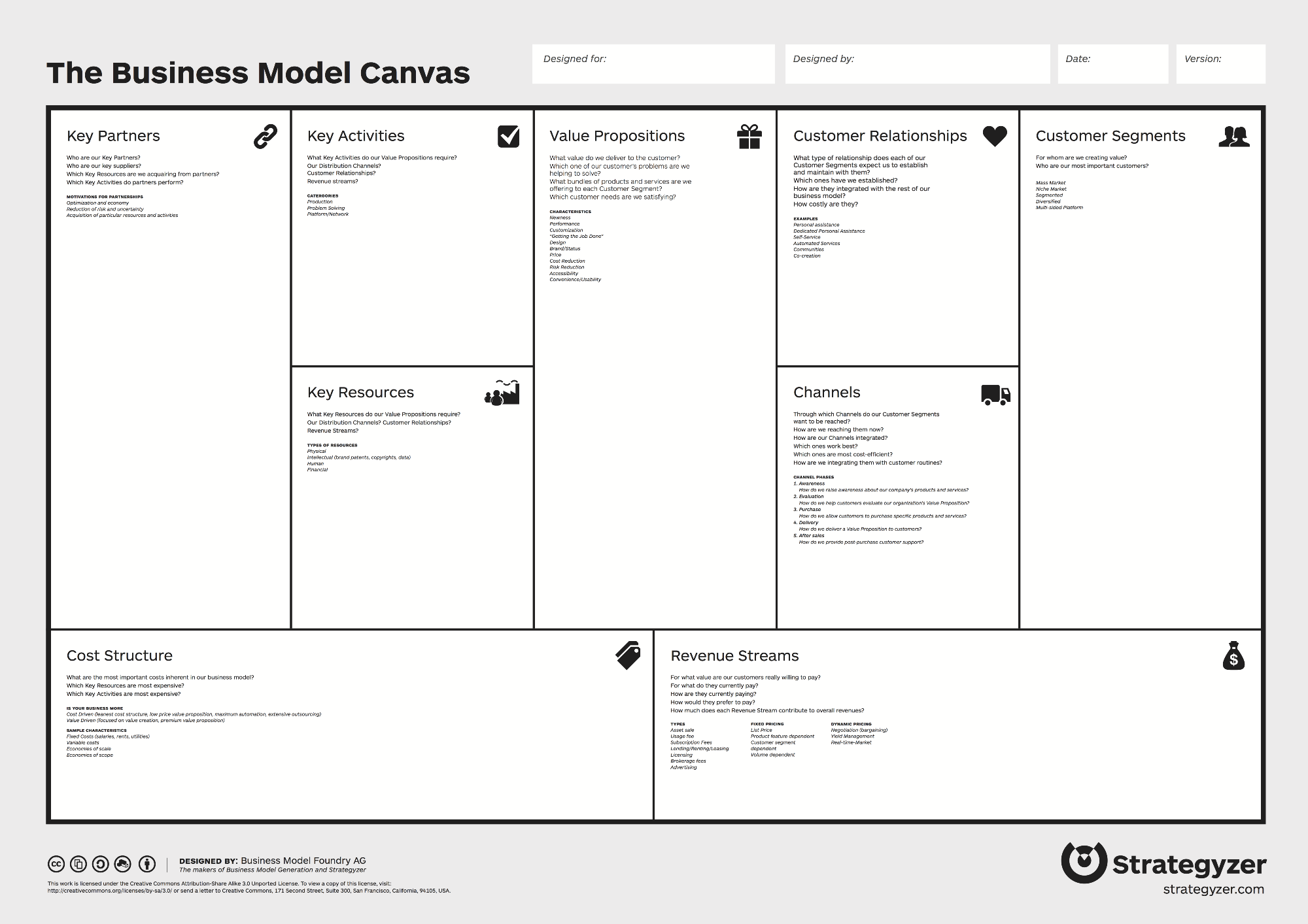 The Business Model Canvas – I want to be a Product Manager when I