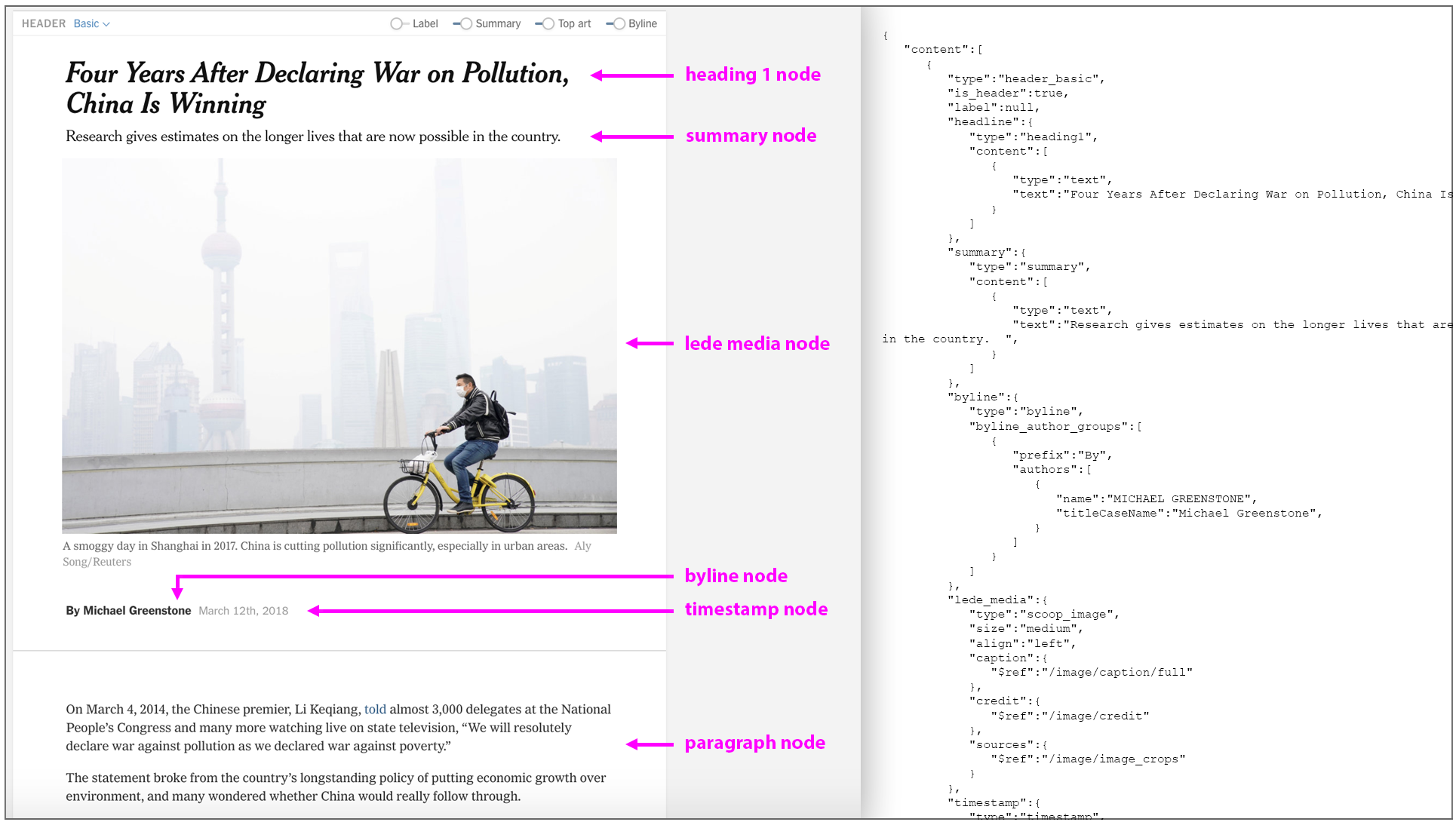 Building A Text Editor For A Digital First Newsroom
