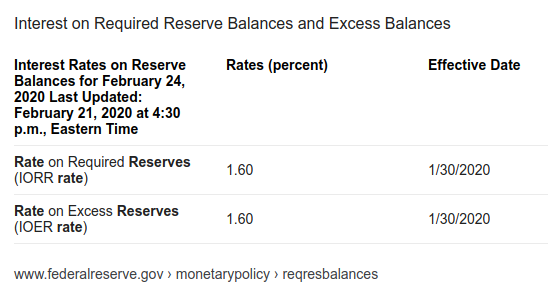 current yields on USD bank deposits